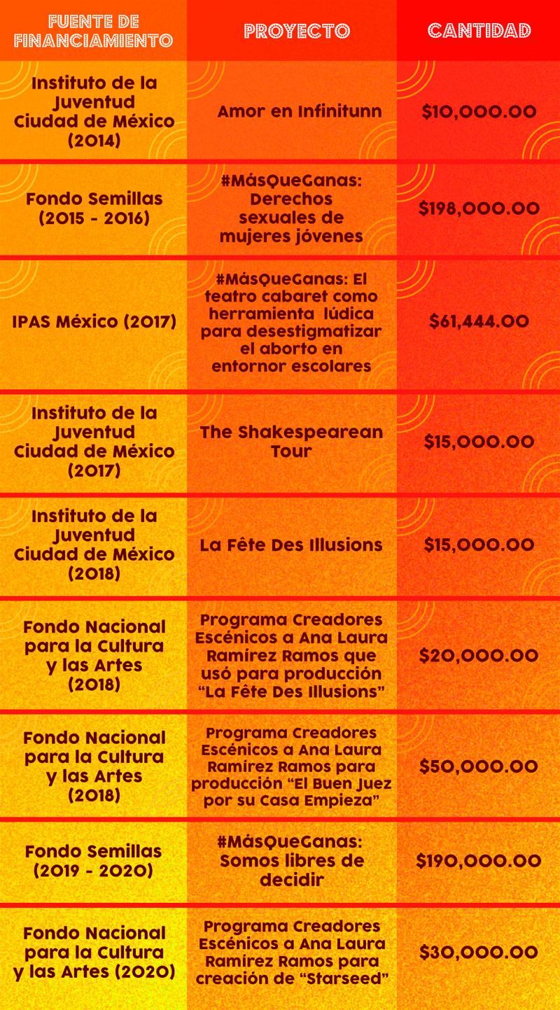 cuadro_dinero
